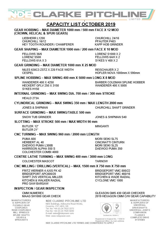 NDE Capacity List 2019 image